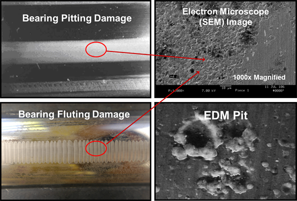 Bearing Pitting Damage